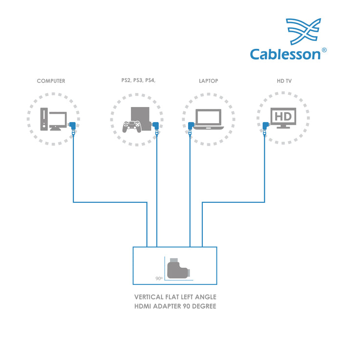Cablesson HDMI 2.0 Adapter - Vertical Flat Left 90 Degree - 5 Pack