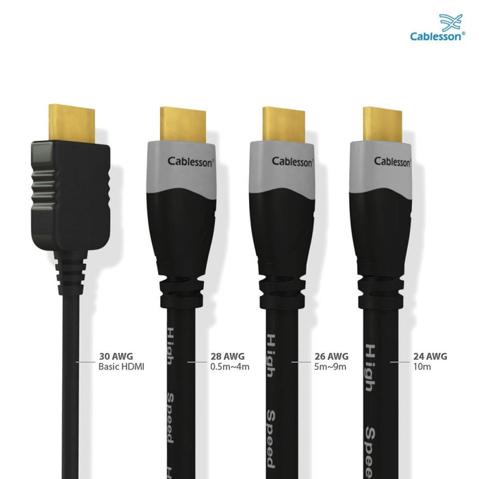Ivuna Advanced High Speed HDMI 2.0 Cable 1m - Male to Male - 2 Pack