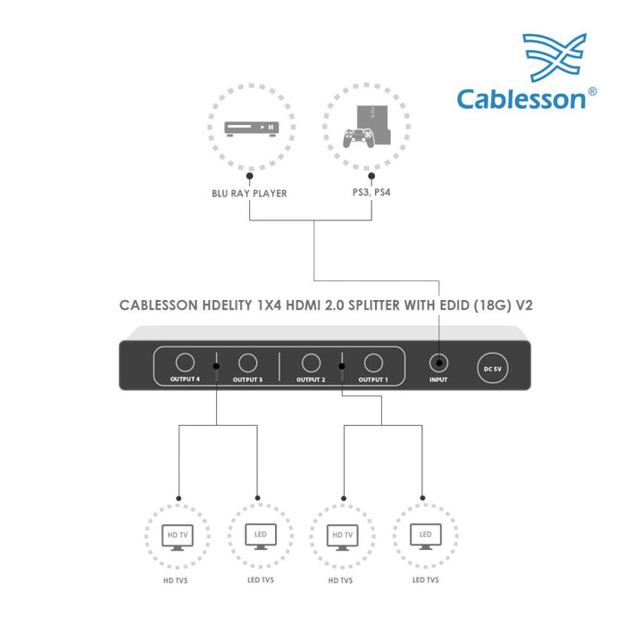 Cablesson 1x4 HDMI Splitter UHD With EDID (18G)