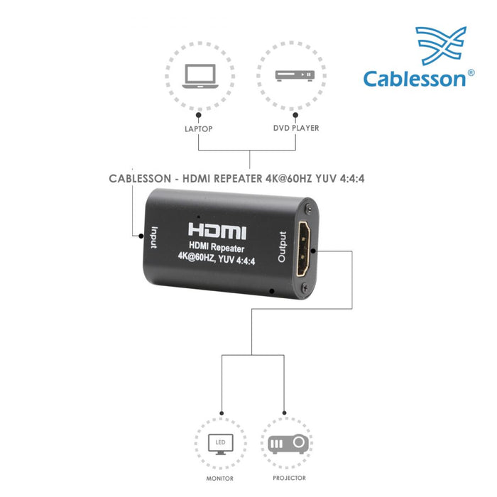 Cablesson HDMI 2.0 Repeater - 4K@60HZ YUV 4:4:4
