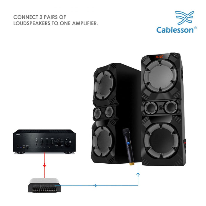 Cablesson - GEN-267 2WAY SPEAKER CONTROL