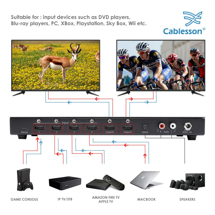 Cablesson - 4x2 HDMI Matrix with Audio Extraction HDCP 2.2