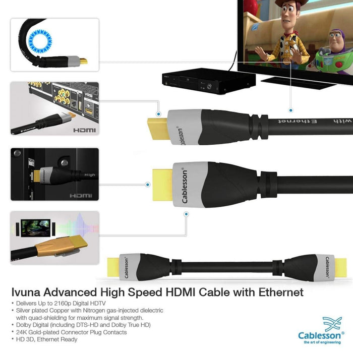 Cablesson Ivuna 12m High Speed HDMI Cable (HDMI Type A, HDMI 2.1/2.0b/2.0a/2.0/1.4) - 4K, 3D, UHD, ARC, Full HD, Ultra HD, 2160p, HDR - for PS4, Xbox One, Wii, Sky Q. For LCD, LED, UHD, 4k TVs - Black - HDMICOUK