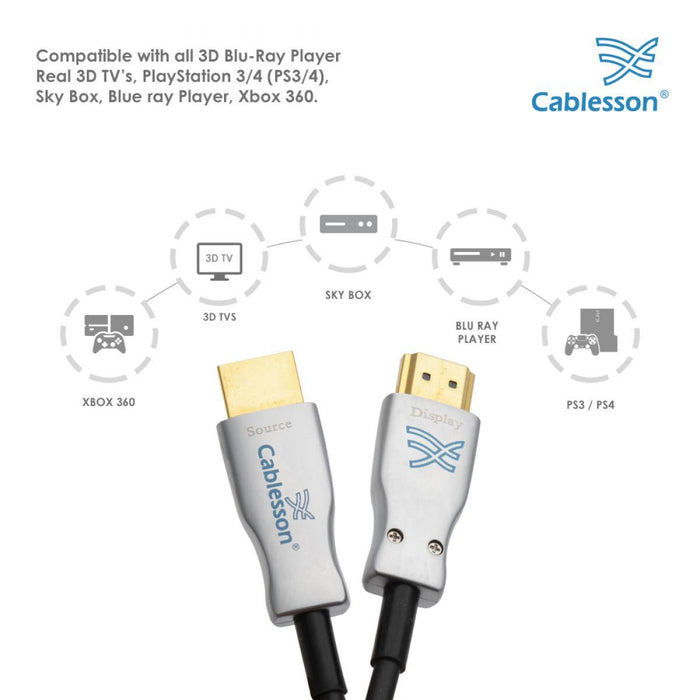Cablesson 1x2 HDMI 2.0 Splitter WITH EDID (18G) with HDElity AOC Detachable Cable - 10m