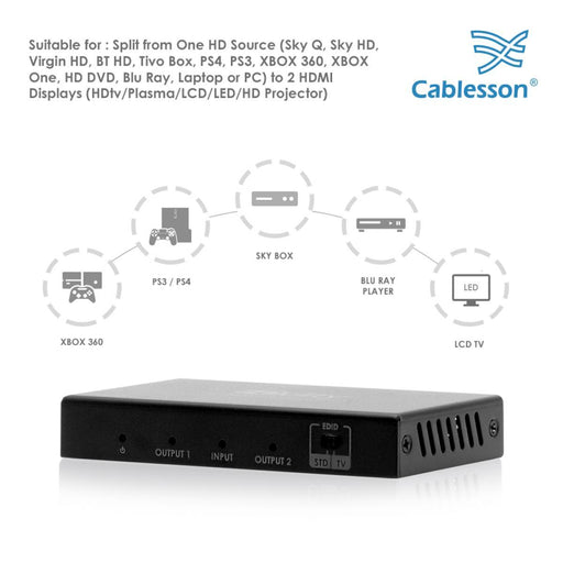 Cablesson 1x2 HDMI 2.0 Splitter WITH EDID (18G) with Ivuna Advanced AOC HDMI 2.0 - 10m