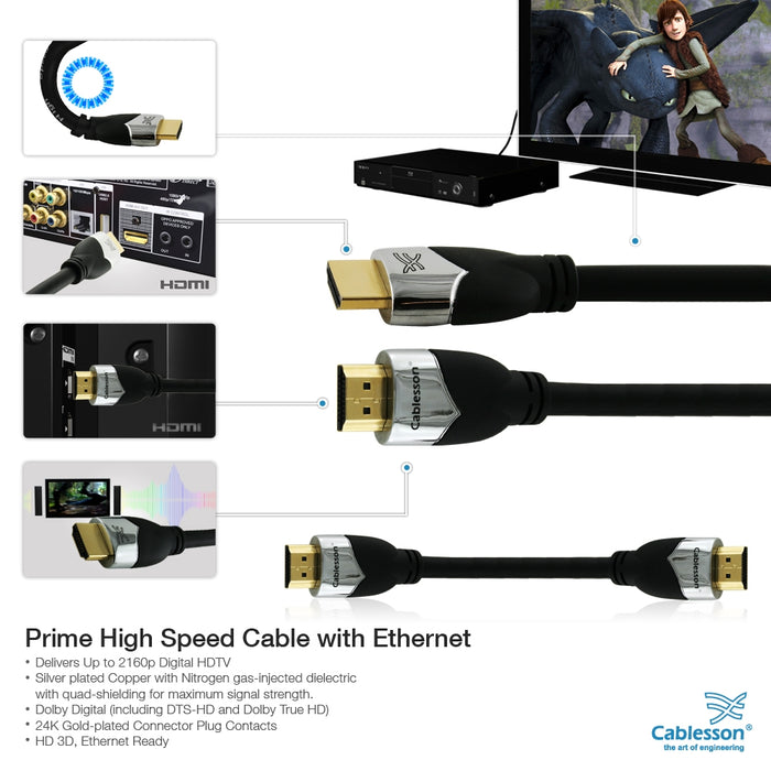 Cablesson Prime 15m High Speed HDMI Cable (HDMI Type A, HDMI 2.1/2.0b/2.0a/2.0/1.4) - 4K, 3D, UHD, ARC, Full HD, Ultra HD, 2160p, HDR - for PS4, Xbox One, Wii, Sky Q, LCD, LED, UHD, 4k TVs - Black - hdmicouk