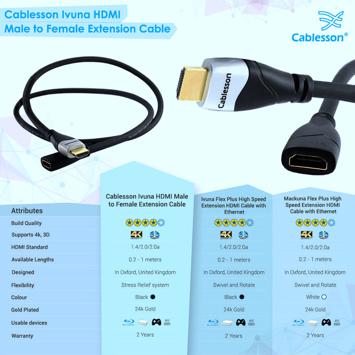 Cablesson Ivuna HDMI Male to Female 0.2m Extension Cable