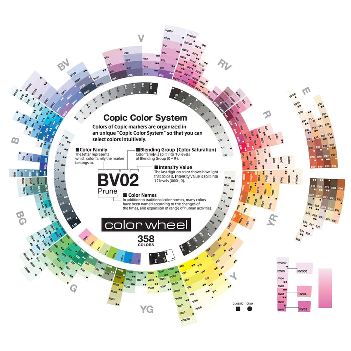 Copic Sketch 12 color Basic Set (A) Premium Artist Markers