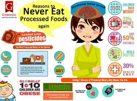 never eat unhealthy processed foods infographic