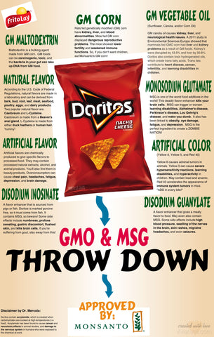 doritos infographic
