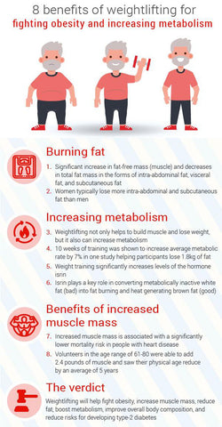 8 benefits of weightlifting to fight obesity