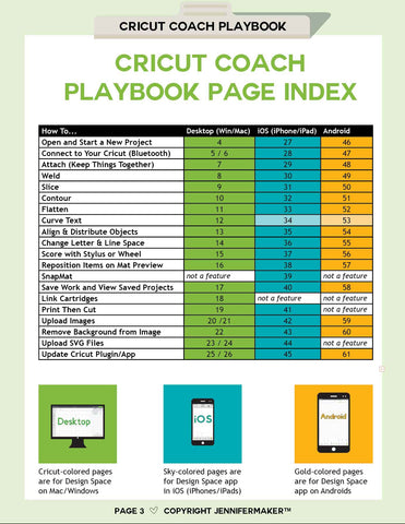 Table of contents from the Cricut Coach Playbook