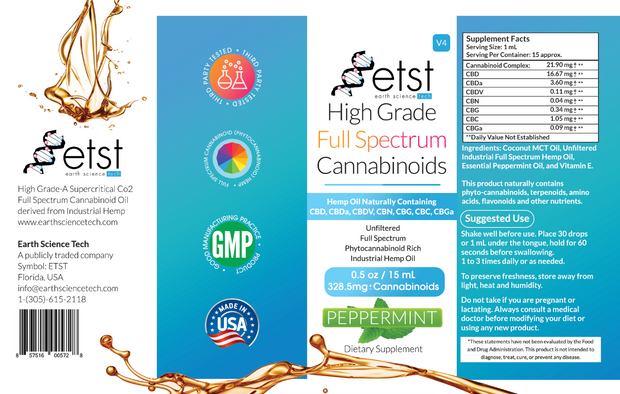Full Spectrum Cannabinoids Peppermint 1/2oz 328.5mg - Earthsciencetech