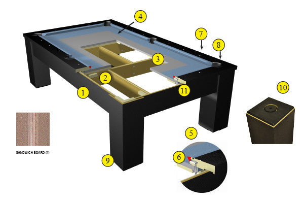 canada billiard rhino pool table construction