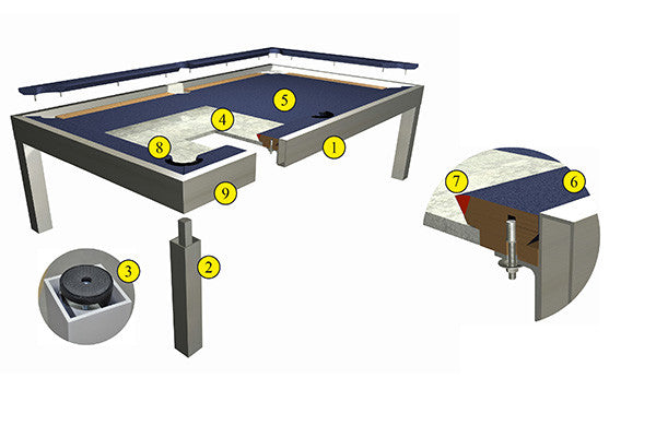 Storm outdoor pool table construction