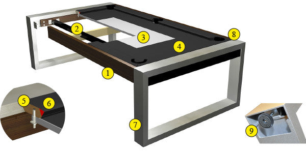 canada billiard revolution pool table construction