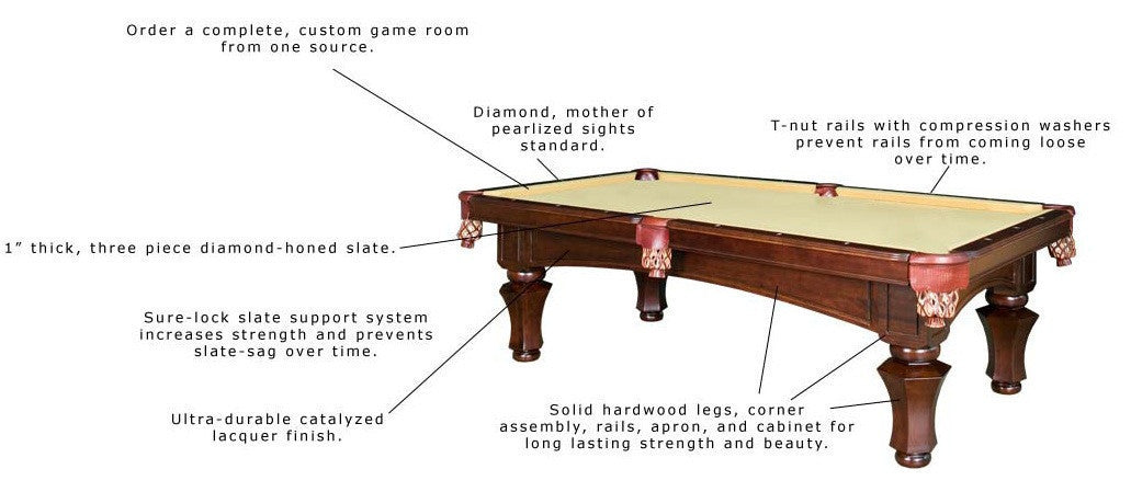 California House Marin Pool Table Robbies Billiards - Pool table cabinet