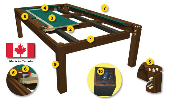 Canada Billard La Condo Dining Pool Table construction