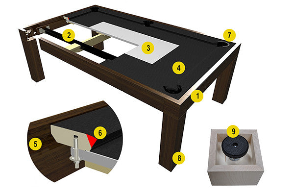 Dream pool table construction