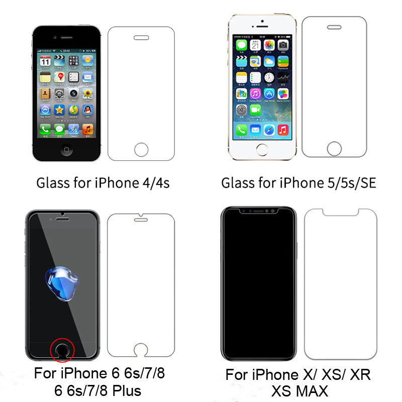 Ultra Thin Tempered Glass