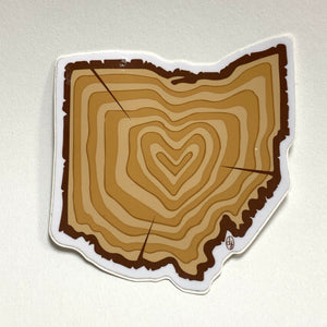 Ohio Tree Rings