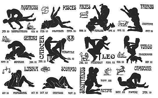 Unlock Your & Your Partners' Sexual Astrology