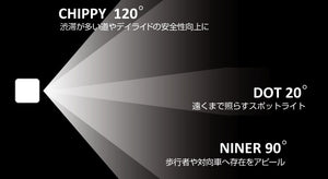BLINDER MINI CHIPPY フロント(SILVER)