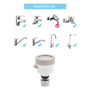 360 Rotatable Faucet Head