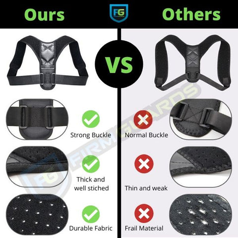 FirmGuards Posture Corrector Brace Support