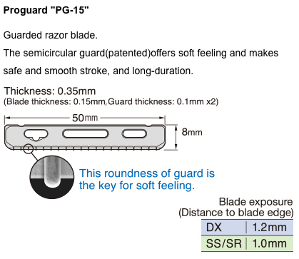 feather pro guard PG-15