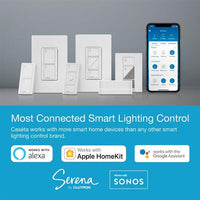 Lutron Caseta Wireless Smart Lighting Lamp Dimmer (2 ) Starter Kit with Pedestals for Pico Remotes