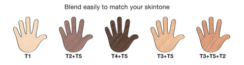 Five hands in different skin tones