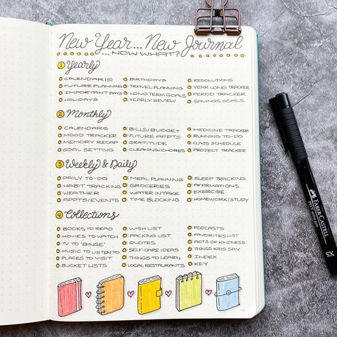 Bullet Journal: New Year New Journal. Yearly, monthly, weekly & daily, and collections.