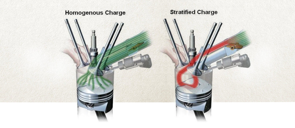what is fuel stratified injection