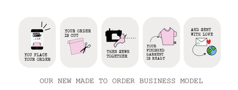 made-to-order-inforgraphic
