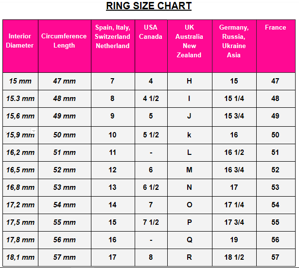 ring size chart Claudia Jaffe Jewelry