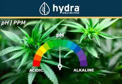 Hydra Unlimited Hydroponics pH and PPM
