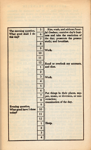 The timelog section of Benjamin Franklin's journal