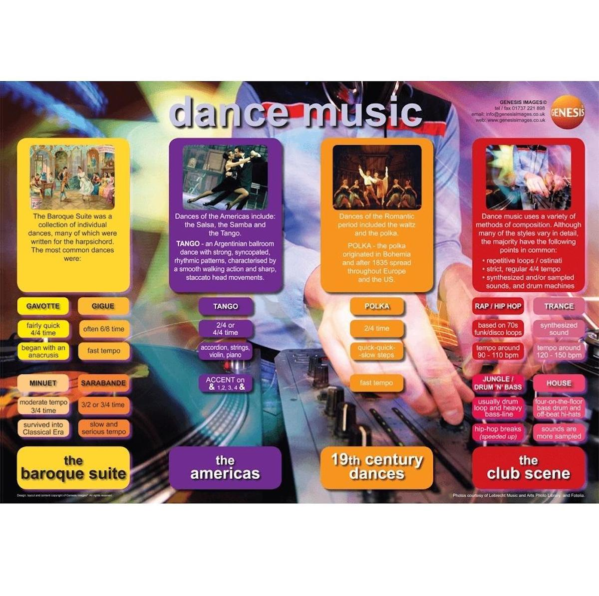 Dance Music - A1 wall poster