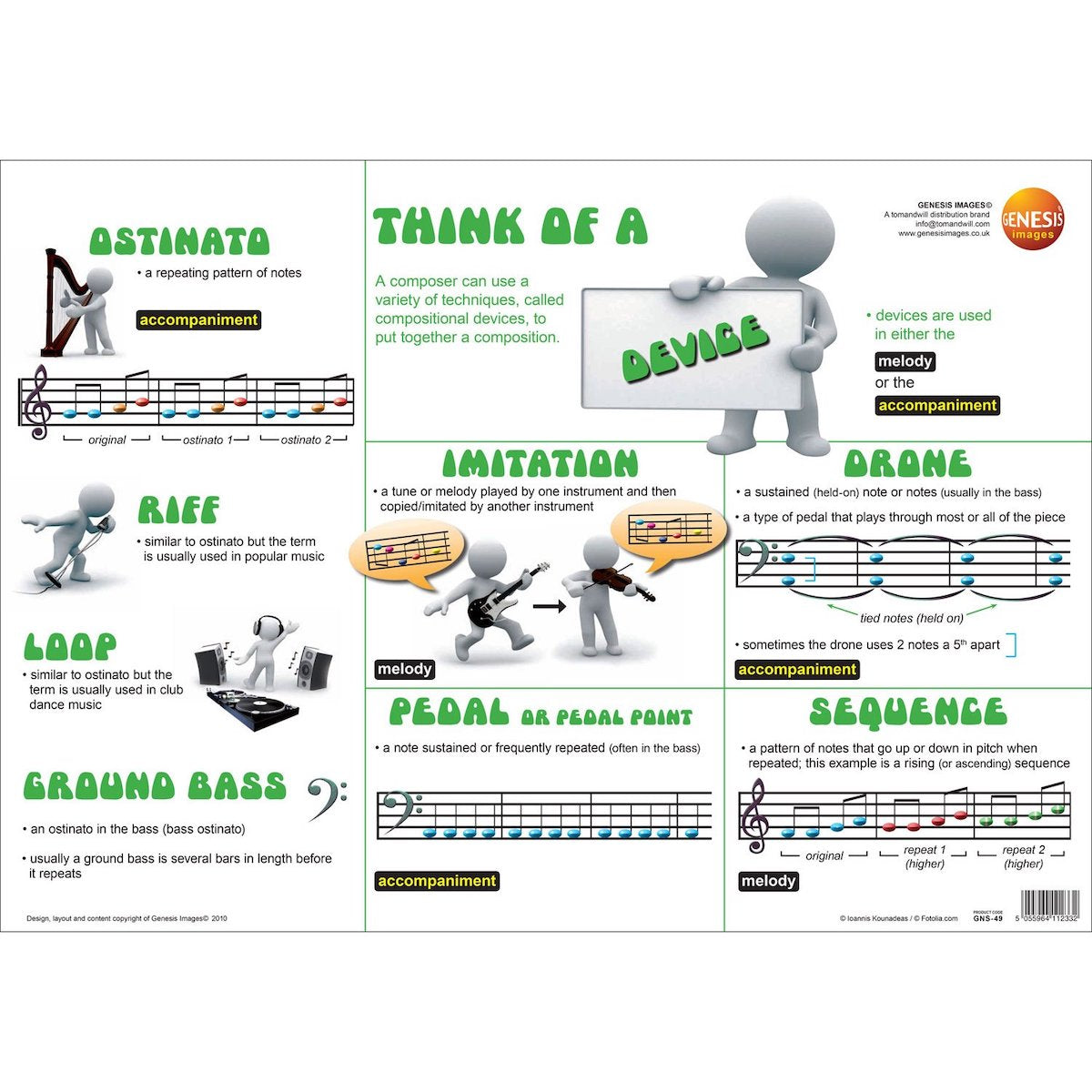 Think of Composing: Devices - A2 wall poster