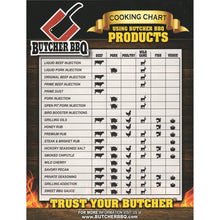 Load image into Gallery viewer, Butcher BBQ Butchers Private Seasoning