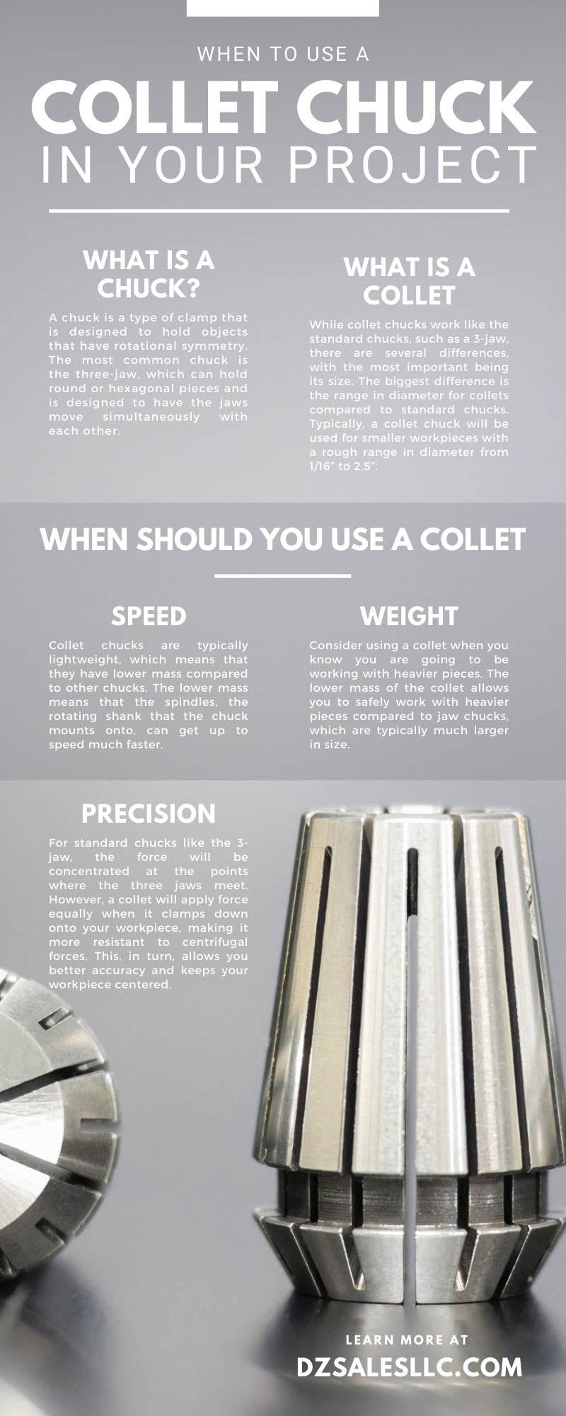 When To Use a Collet Chuck in Your Project