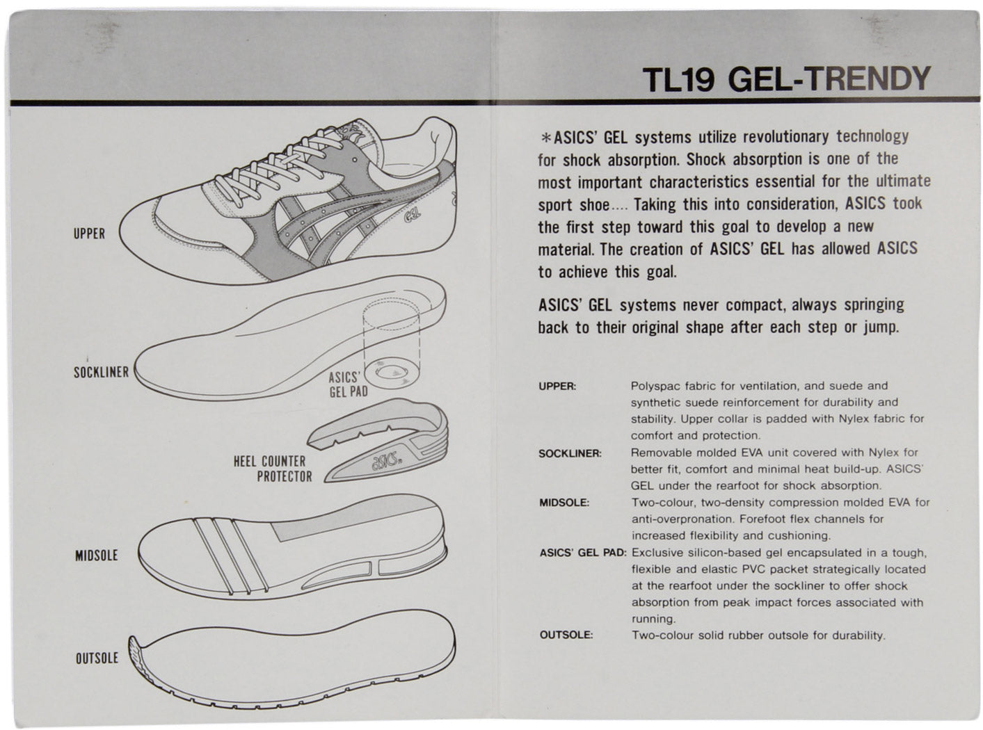 asics gel cushioning history 1 | footwear technology | Asics