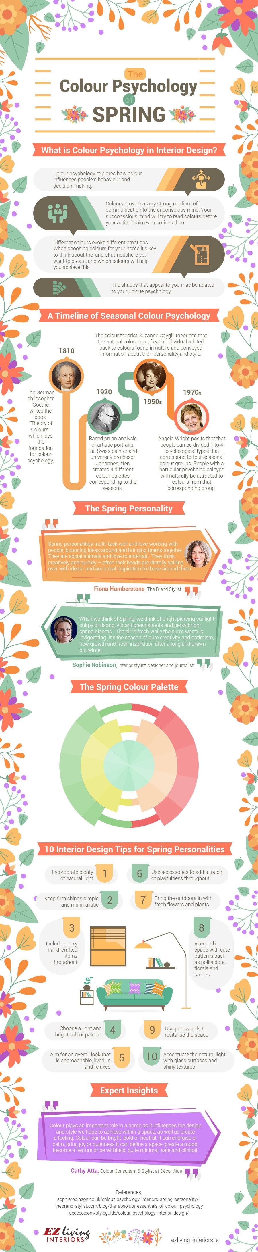 The Colour Psychology of Spring Infographic