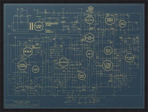 Hip-Hop Love Blueprint - A History of Hip-Hop (Available in store only) - LEOFRAMES