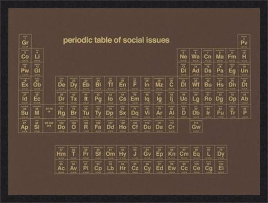 Periodic Table of Social Issues(Available in store only) - LEOFRAMES