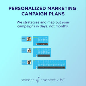 Personalized marketing campaign plans