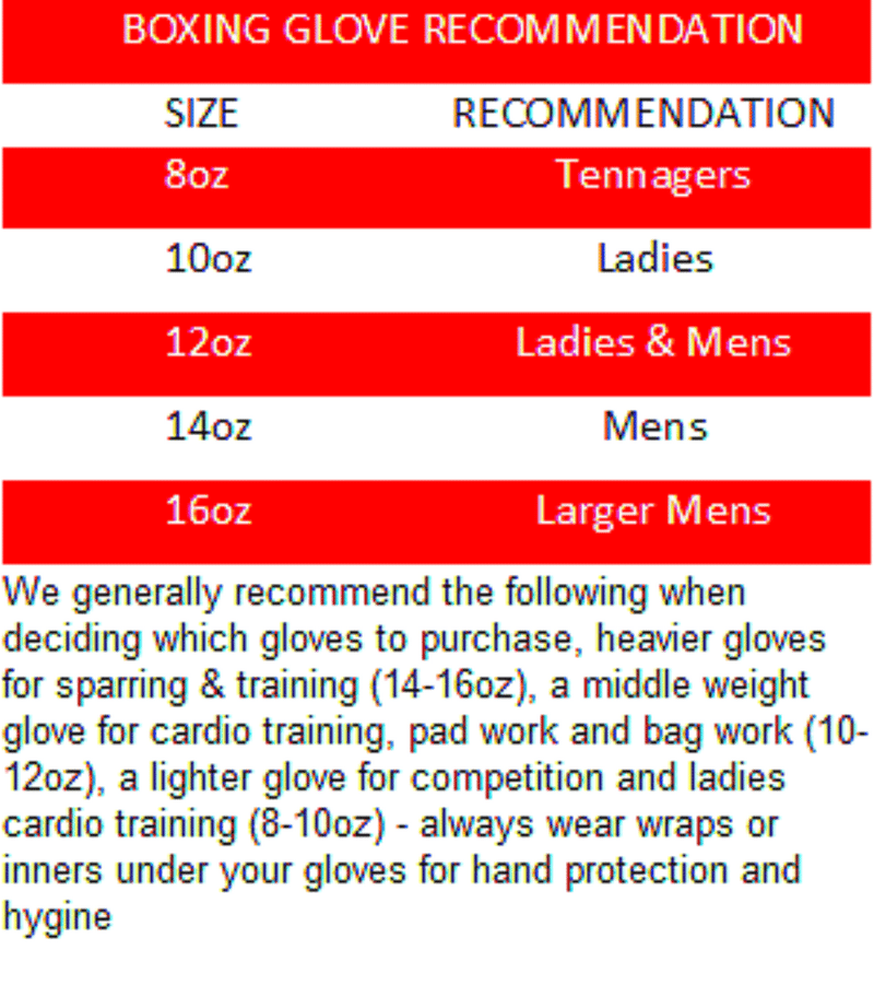 Morgan Classic Boxing Gloves Size Guide