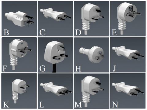 Power cord plug types