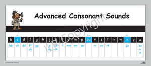 ILR Advanced Consonant Poster